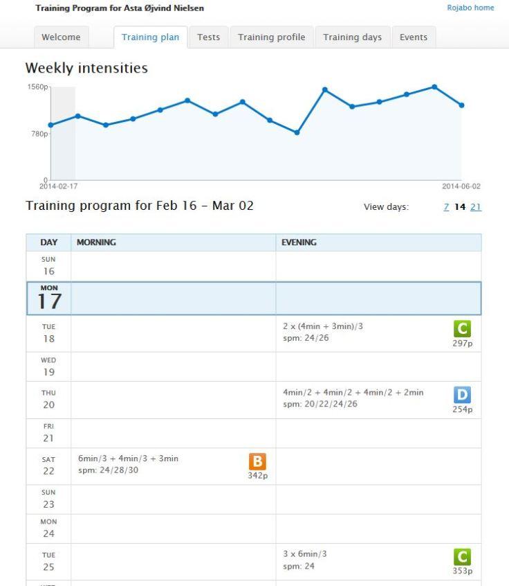 Rojabo training plan